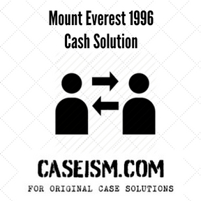 mountain man light case solution The case study is about a company named mountain an analysis into the launch of mountain man light over the present mountain man lager is discussed in the solution.