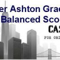 the gail palmer ashton graduate school of business the balanced scorecard initiative The gail palmer ashton graduate school of business: the balanced scorecard initiative case solution,the gail palmer ashton graduate school of business: the balanced.