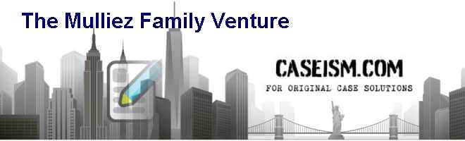 The Mulliez Family Venture Case Solution
